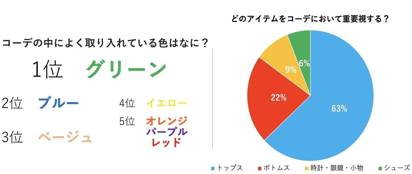 企画案1用コーデ編最終版.jpg